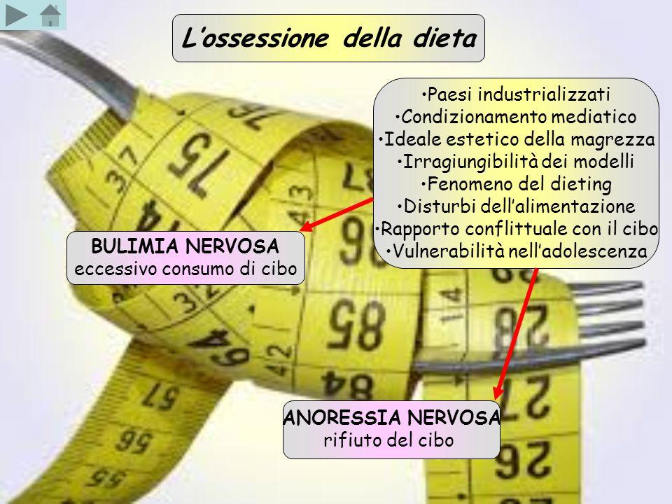 L'ossessione della dieta Paesi industrializzati Condizionamento mediatico Ideale estetico della magrezza Irragiungibilità dei modelli Fenomeno del die