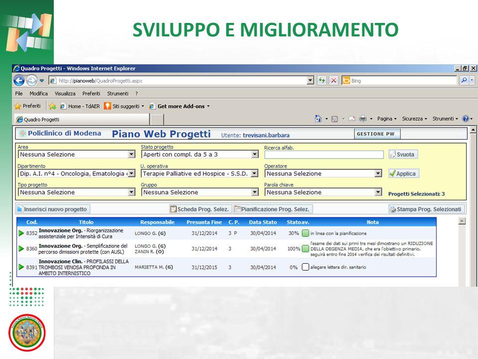 Rinnovo dell'Accreditamento Modena 12-13 Maggio 2014 SVILUPPO E MIGLIORAMENTO