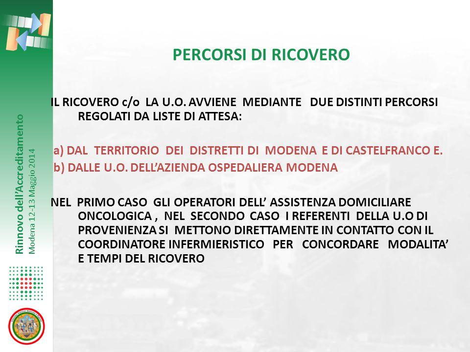 Rinnovo dell'Accreditamento Modena 12-13 Maggio 2014 PERCORSI DI RICOVERO IL RICOVERO c/o LA U.O. AVVIENE MEDIANTE DUE DISTINTI PERCORSI REGOLATI DA L