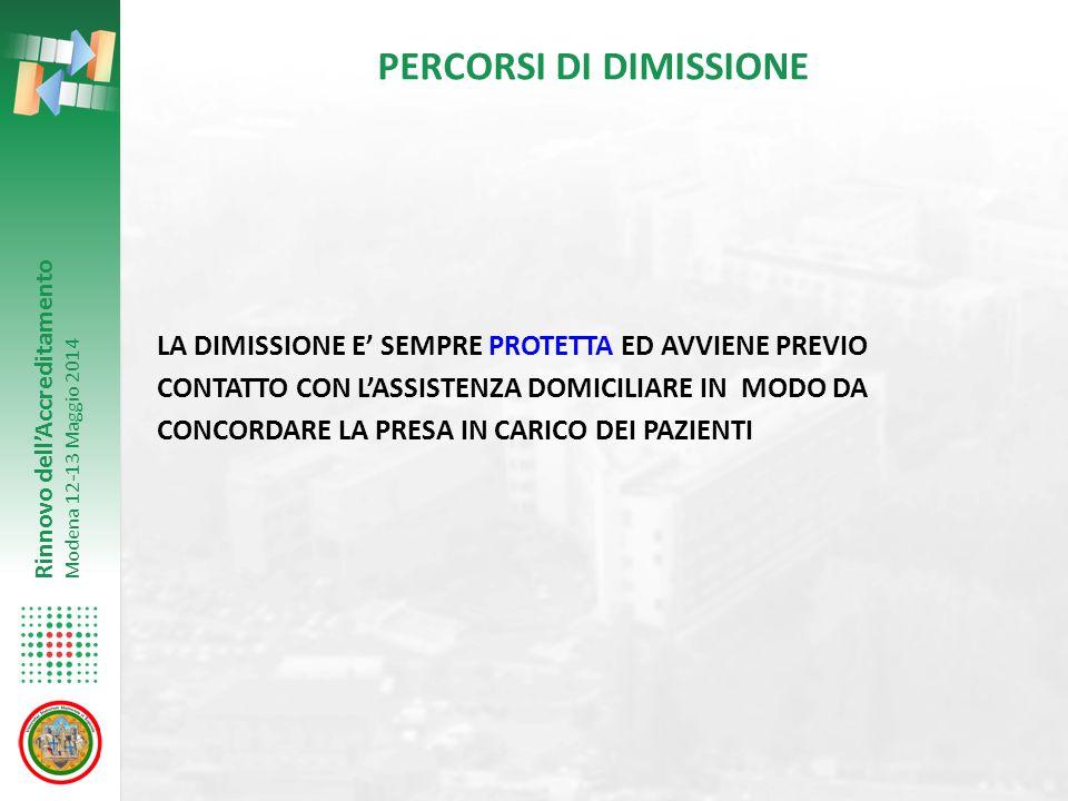 Rinnovo dell'Accreditamento Modena 12-13 Maggio 2014 PERCORSI DI DIMISSIONE LA DIMISSIONE E' SEMPRE PROTETTA ED AVVIENE PREVIO CONTATTO CON L'ASSISTEN