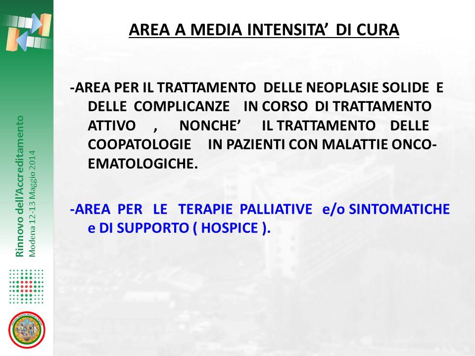 Rinnovo dell'Accreditamento Modena 12-13 Maggio 2014 AREA A MEDIA INTENSITA' DI CURA -AREA PER IL TRATTAMENTO DELLE NEOPLASIE SOLIDE E DELLE COMPLICAN
