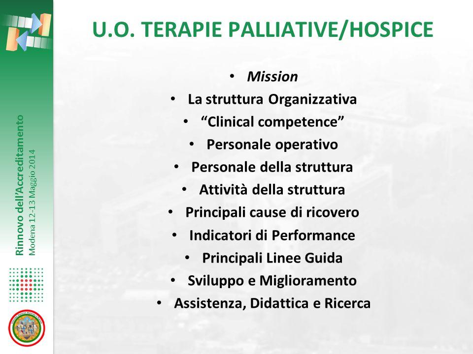 """Rinnovo dell'Accreditamento Modena 12-13 Maggio 2014 U.O. TERAPIE PALLIATIVE/HOSPICE Mission La struttura Organizzativa """"Clinical competence"""" Personal"""