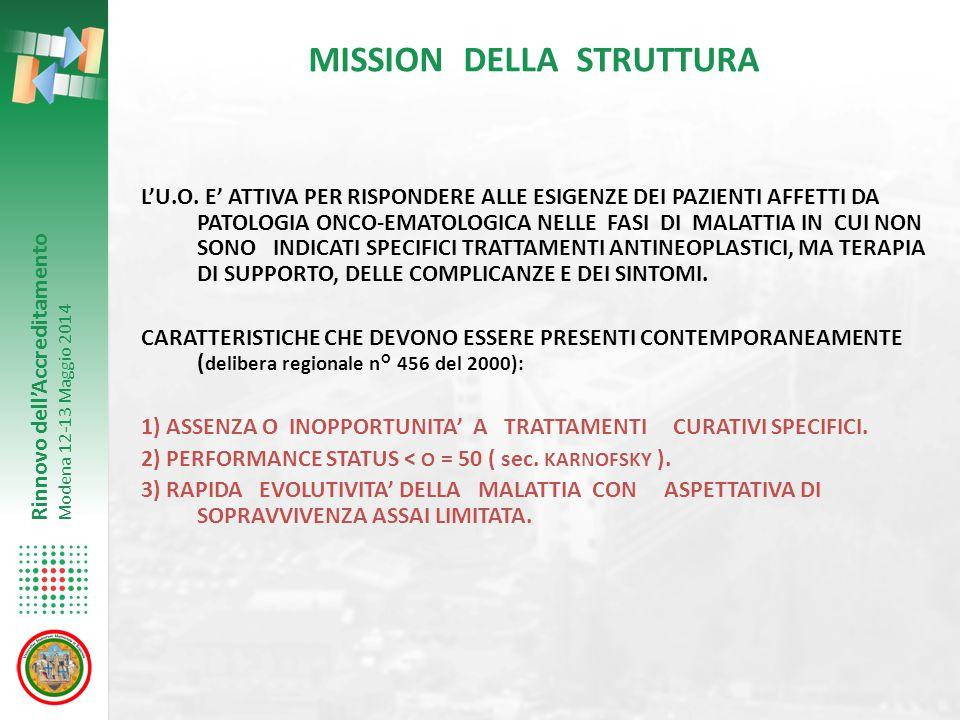 Rinnovo dell'Accreditamento Modena 12-13 Maggio 2014 MISSION DELLA STRUTTURA L'U.O. E' ATTIVA PER RISPONDERE ALLE ESIGENZE DEI PAZIENTI AFFETTI DA PAT