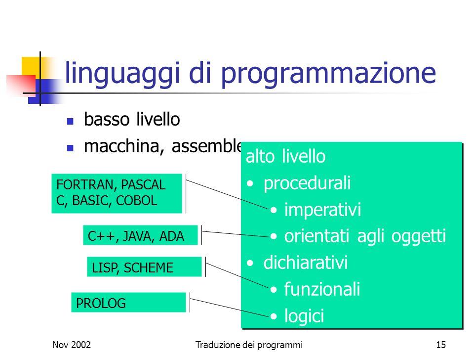 Nov 2002Traduzione dei programmi15 linguaggi di programmazione basso livello macchina, assembler alto livello procedurali imperativi orientati agli og