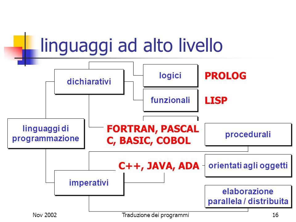 Nov 2002Traduzione dei programmi16 linguaggi ad alto livello linguaggi di programmazione imperativi dichiarativi procedurali orientati agli oggetti el