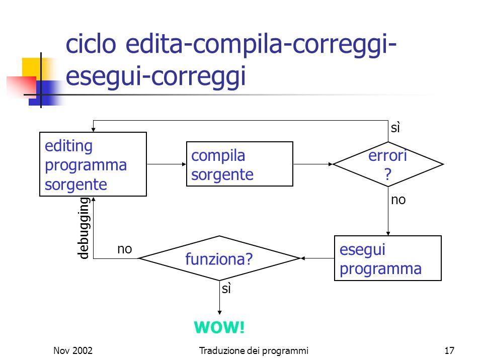 Nov 2002Traduzione dei programmi17 ciclo edita-compila-correggi- esegui-correggi editing programma sorgente compila sorgente esegui programma errori ?