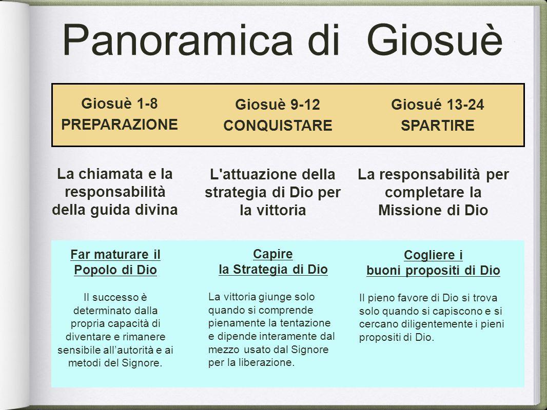 Giosuè capp.1-8 I.Prepararsi per la battaglia (Giosuè capp.