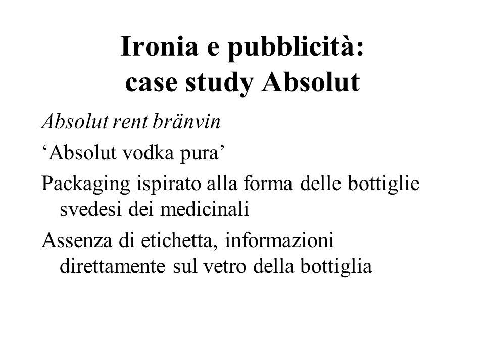 Ironia e pubblicità: case study Absolut Absolut rent bränvin 'Absolut vodka pura' Packaging ispirato alla forma delle bottiglie svedesi dei medicinali