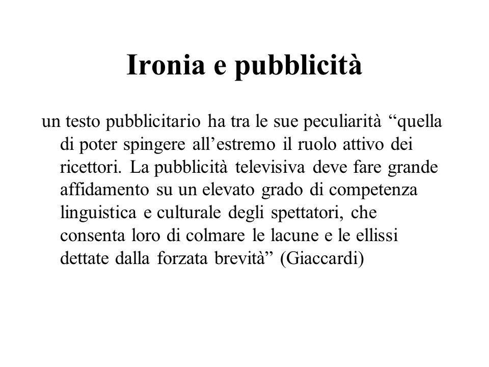 Ironia e pubblicità La situazione italiana Ancora oggi prevale la comicità sull'ironia Es.