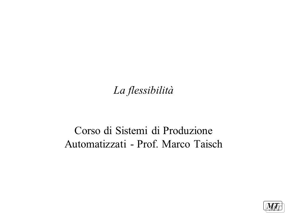 MT La flessibilità Corso di Sistemi di Produzione Automatizzati - Prof. Marco Taisch