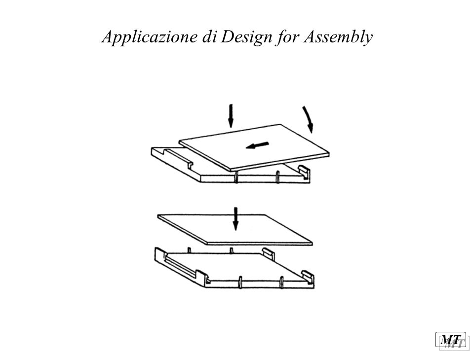 MT Applicazione di Design for Assembly