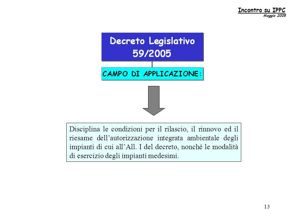 13 Disciplina le condizioni per il rilascio, il rinnovo ed il riesame dell'autorizzazione integrata ambientale degli impianti di cui all'All.