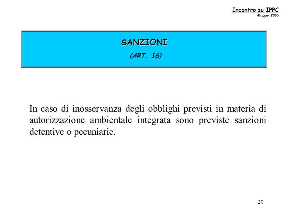 20 SANZIONI (ART.