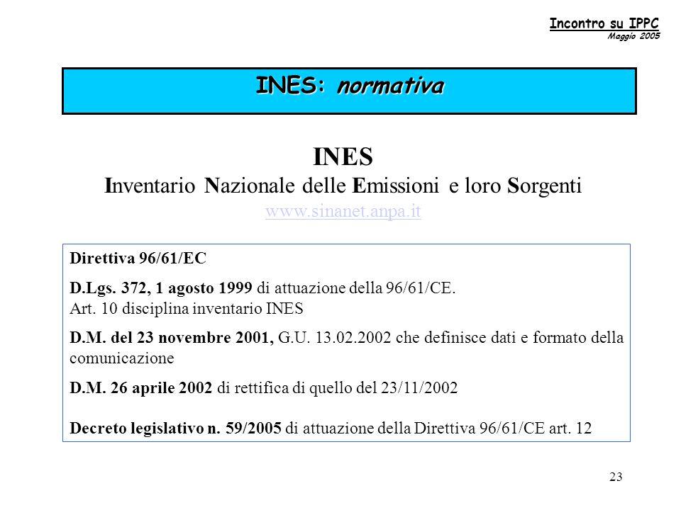 23 INES: normativa INES Inventario Nazionale delle Emissioni e loro Sorgenti www.sinanet.anpa.it Direttiva 96/61/EC D.Lgs.