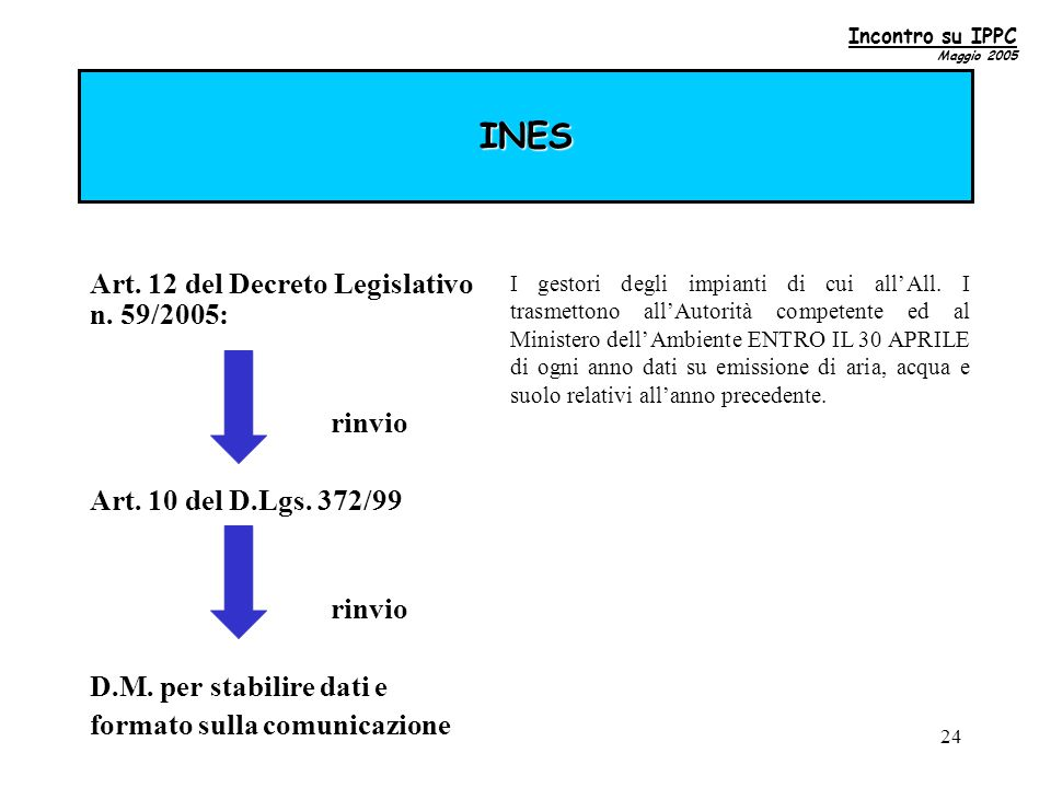 24 Art. 12 del Decreto Legislativo n. 59/2005: rinvio Art.