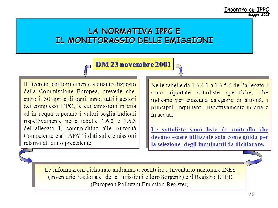 26 LA NORMATIVA IPPC E IL MONITORAGGIO DELLE EMISSIONI DM 23 novembre 2001 Il Decreto, conformemente a quanto disposto dalla Commissione Europea, prevede che, entro il 30 aprile di ogni anno, tutti i gestori dei complessi IPPC, le cui emissioni in aria ed in acqua superano i valori soglia indicati rispettivamente nelle tabelle 1.6.2 e 1.6.3 dell'allegato I, comunichino alle Autorità Competente e all'APAT i dati sulle emissioni relativi all'anno precedente.