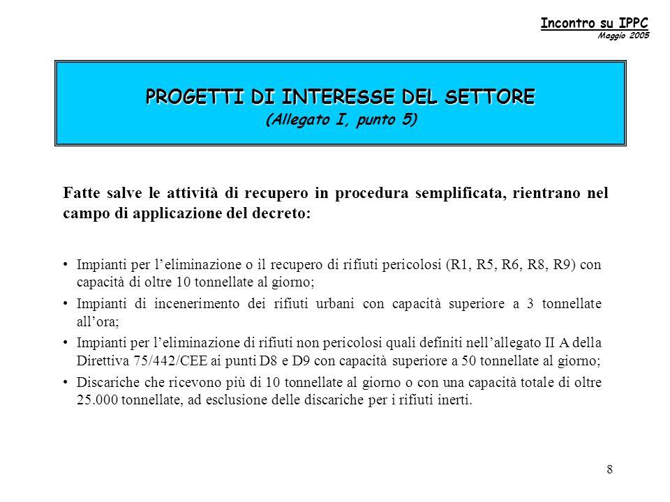 19 RISPETTO DELLE CONDIZIONI DELL'AIA Controlli e Osservatorio (ART.