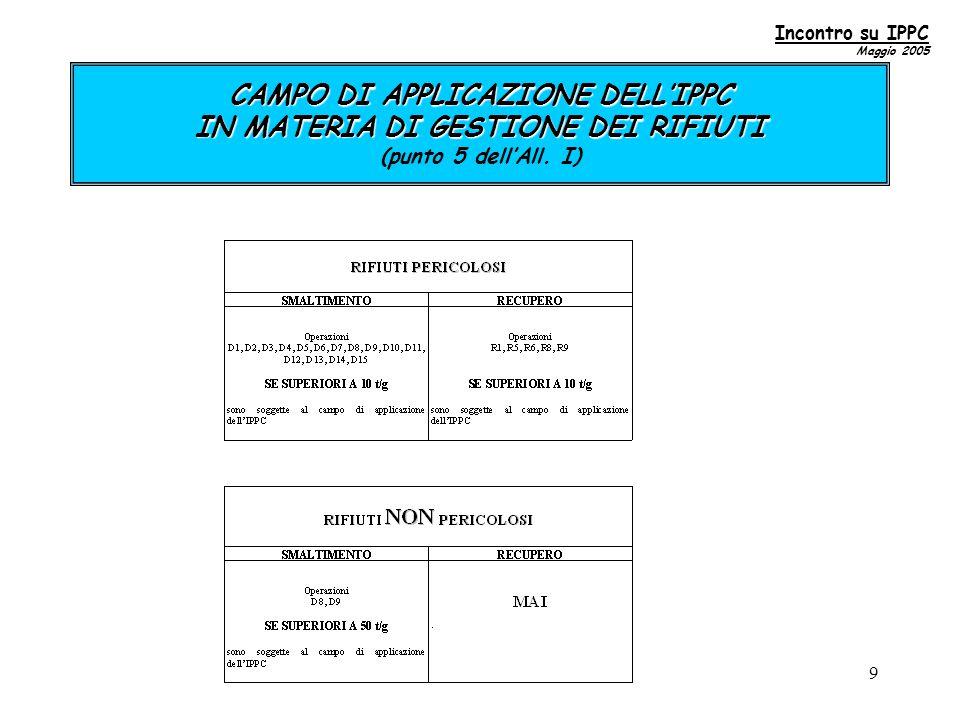 9 CAMPO DI APPLICAZIONE DELL'IPPC IN MATERIA DI GESTIONE DEI RIFIUTI CAMPO DI APPLICAZIONE DELL'IPPC IN MATERIA DI GESTIONE DEI RIFIUTI (punto 5 dell'All.