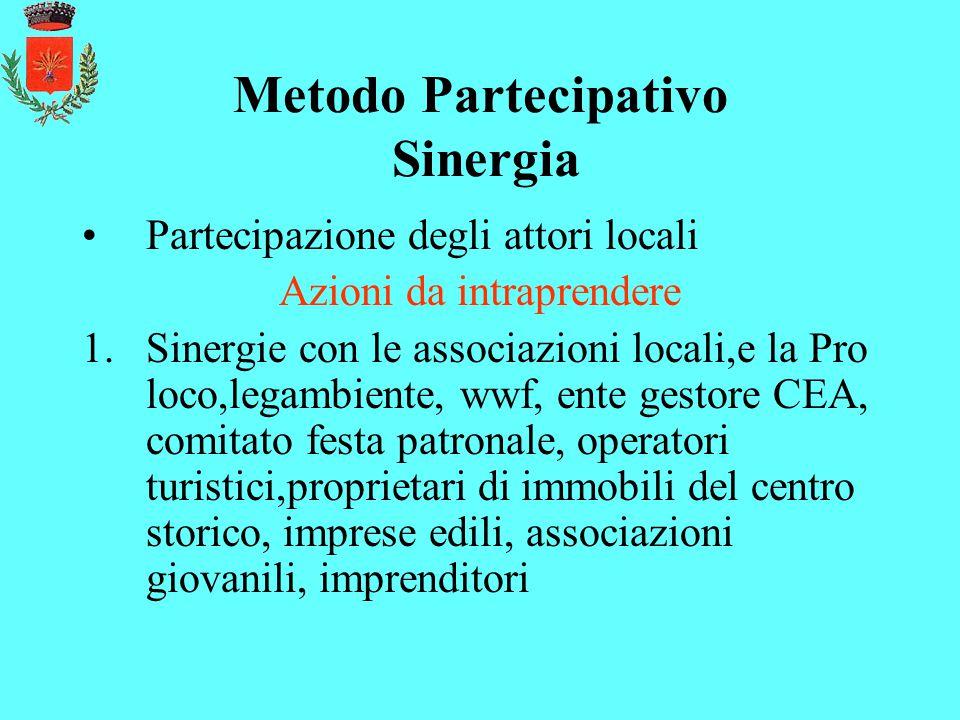 Partecipazione degli attori locali Azioni da intraprendere 1.Sinergie con le associazioni locali,e la Pro loco,legambiente, wwf, ente gestore CEA, com