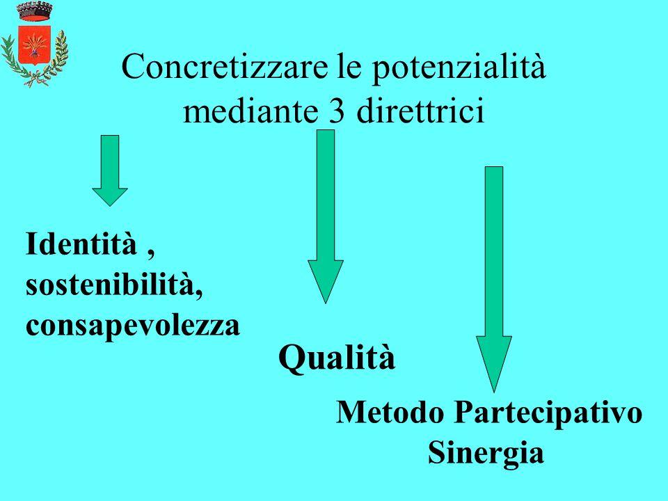 Concretizzare le potenzialità mediante 3 direttrici Identità, sostenibilità, consapevolezza Qualità Metodo Partecipativo Sinergia
