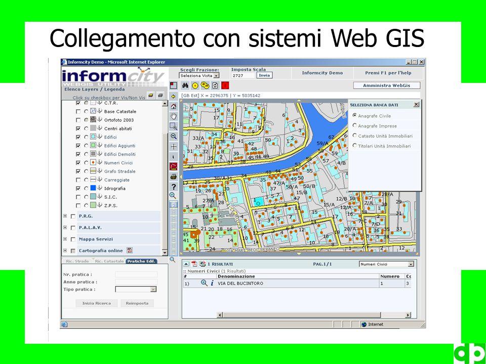 Collegamento con sistemi Web GIS