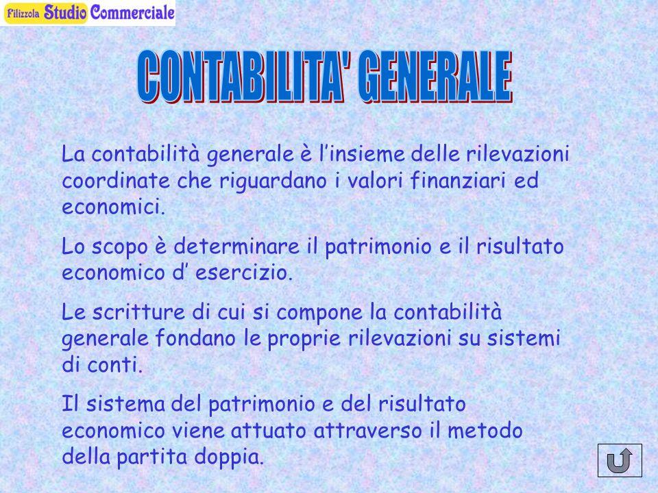 La contabilità generale è l'insieme delle rilevazioni coordinate che riguardano i valori finanziari ed economici.