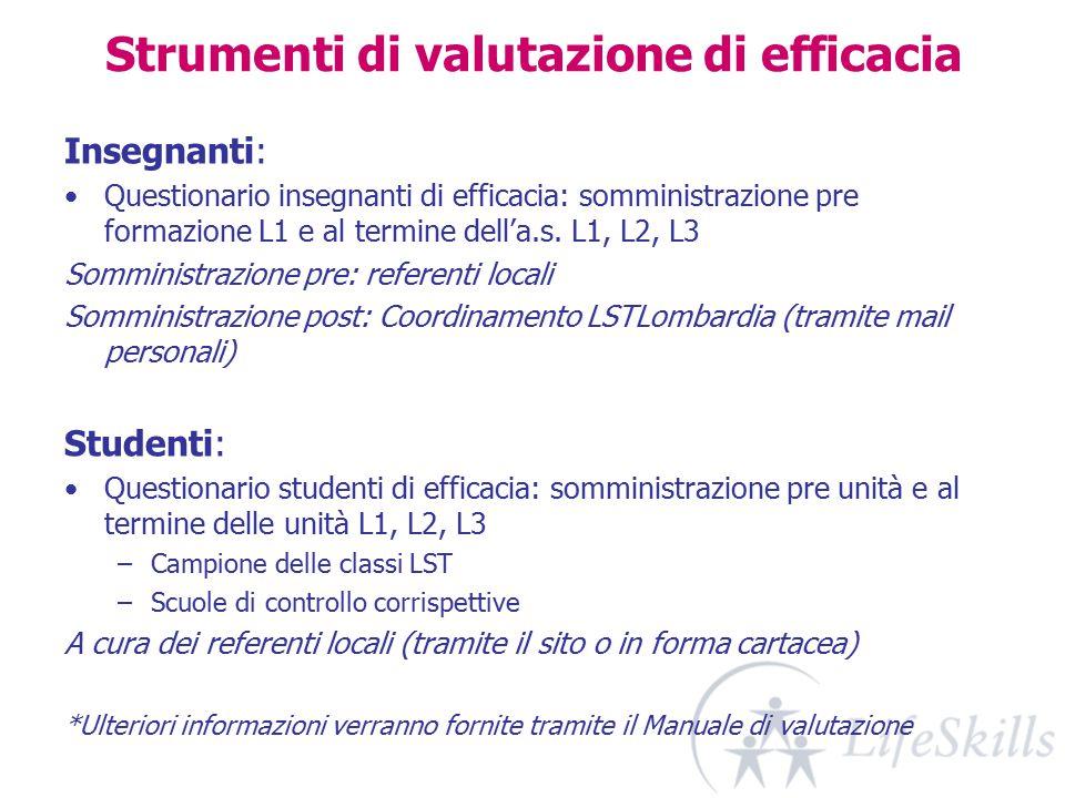 Strumenti di valutazione di efficacia Insegnanti: Questionario insegnanti di efficacia: somministrazione pre formazione L1 e al termine dell'a.s.