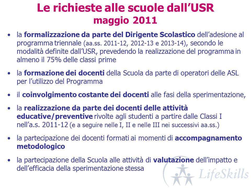 Le richieste alle scuole dall'USR maggio 2011 la formalizzazione da parte del Dirigente Scolastico dell'adesione al programma triennale (aa.ss.