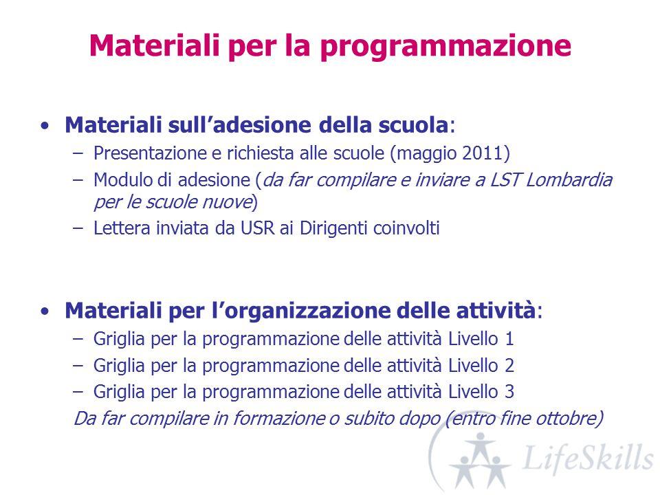 Materiali per l'accompagnamento Materiali l'accompagnamento: –Area riservata del sito LST Lombardia http://lifeskillstraining.ored-lombardia.org http://lifeskillstraining.ored-lombardia.org –Mail: lstlombardia@ored-lombardia.orglstlombardia@ored-lombardia.org –Help line: 02.673830253 – lunedì e giovedì: 9.30-17.00 –Report periodici di valutazione –Manuale Buone prassi per l'accompagnamento –Materiali incontri di accompagnamento Incontri per l'accompagnamento: –Incontri locali con gli operatori –Workshop regionali –Workshop locali