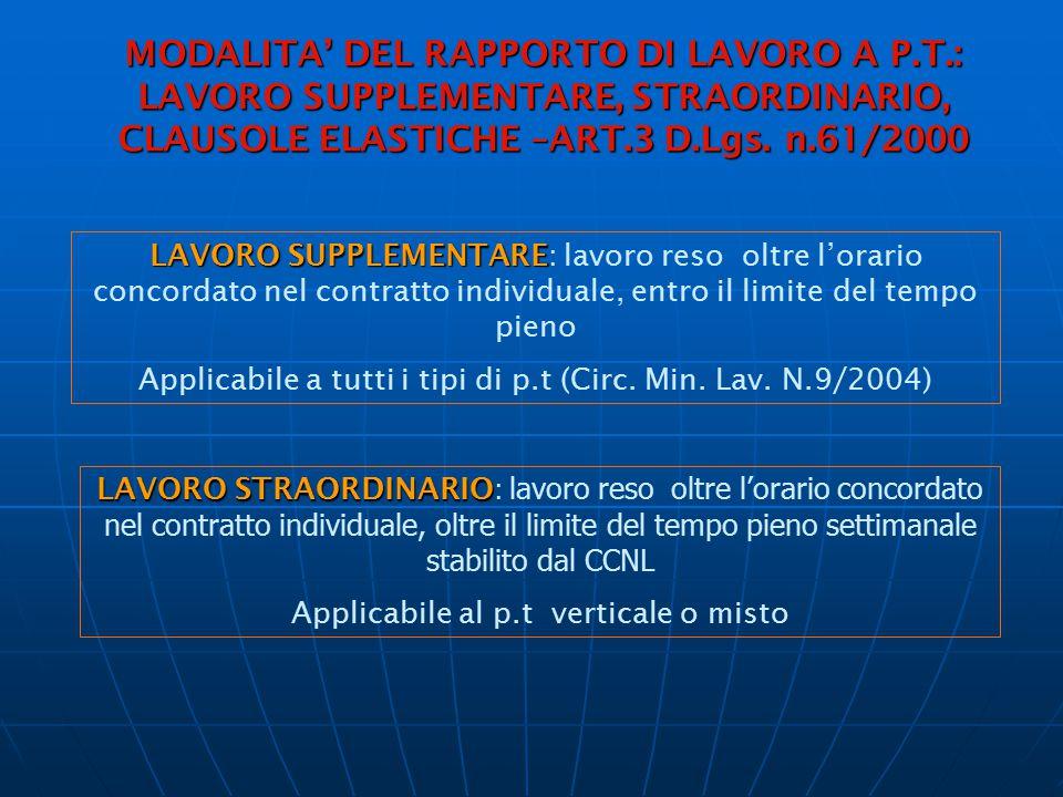 MODALITA' DEL RAPPORTO DI LAVORO A P.T.: LAVORO SUPPLEMENTARE, STRAORDINARIO, CLAUSOLE ELASTICHE –ART.3 D.Lgs. n.61/2000 LAVORO SUPPLEMENTARE LAVORO S