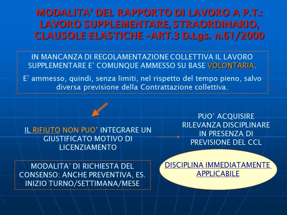 MODALITA' DEL RAPPORTO DI LAVORO A P.T.: LAVORO SUPPLEMENTARE, STRAORDINARIO, CLAUSOLE ELASTICHE –ART.3 D.Lgs. n.61/2000 VOLONTARIA IN MANCANZA DI REG