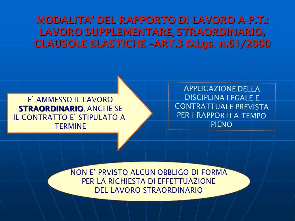 MODALITA' DEL RAPPORTO DI LAVORO A P.T.: LAVORO SUPPLEMENTARE, STRAORDINARIO, CLAUSOLE ELASTICHE –ART.3 D.Lgs. n.61/2000 APPLICAZIONE DELLA DISCIPLINA
