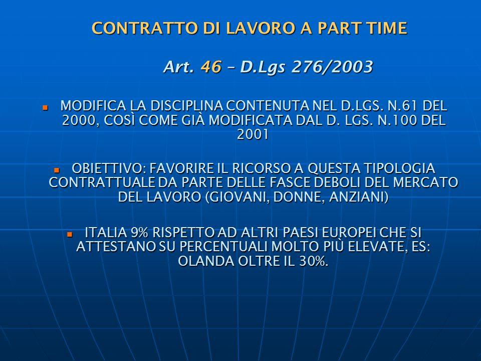 CONTRATTO DI LAVORO A PART TIME Art. 46 – D.Lgs 276/2003 MODIFICA LA DISCIPLINA CONTENUTA NEL D.LGS. N.61 DEL 2000, COSÌ COME GIÀ MODIFICATA DAL D. LG
