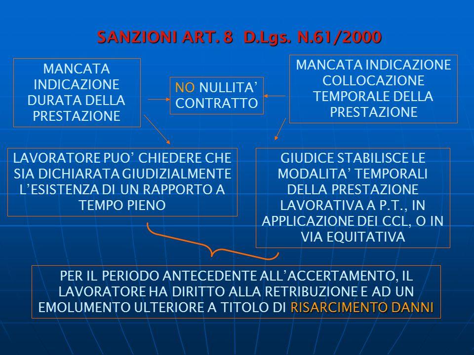 SANZIONI ART. 8 D.Lgs. N.61/2000 NO NULLITA' CONTRATTO GIUDICE STABILISCE LE MODALITA' TEMPORALI DELLA PRESTAZIONE LAVORATIVA A P.T., IN APPLICAZIONE