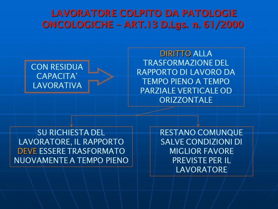 LAVORATORE COLPITO DA PATOLOGIE ONCOLOGICHE – ART.13 D.Lgs. n. 61/2000 LAVORATORE COLPITO DA PATOLOGIE ONCOLOGICHE – ART.13 D.Lgs. n. 61/2000 CON RESI