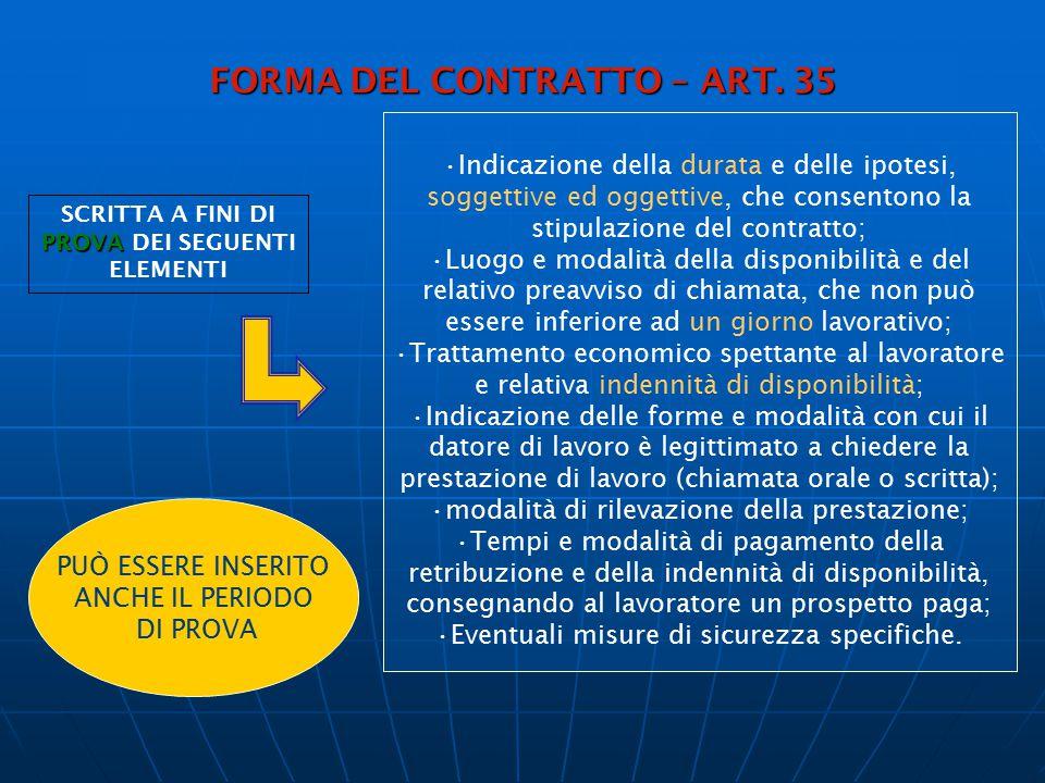 Indicazione della durata e delle ipotesi, soggettive ed oggettive, che consentono la stipulazione del contratto; Luogo e modalità della disponibilità