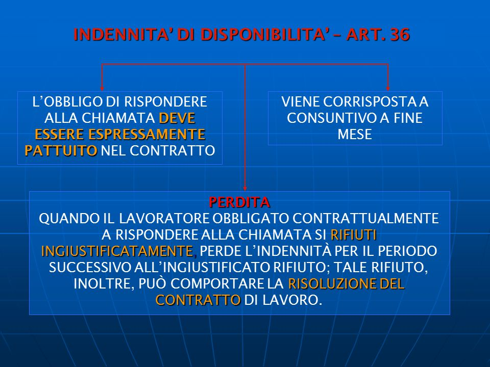 INDENNITA' DI DISPONIBILITA' – ART.