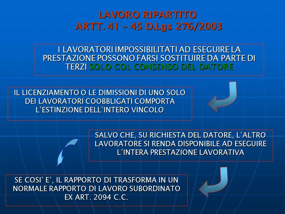 LAVORO RIPARTITO ARTT. 41 – 45 D.Lgs 276/2003 I LAVORATORI IMPOSSIBILITATI AD ESEGUIRE LA PRESTAZIONE POSSONO FARSI SOSTITUIRE DA PARTE DI TERZI SOLO
