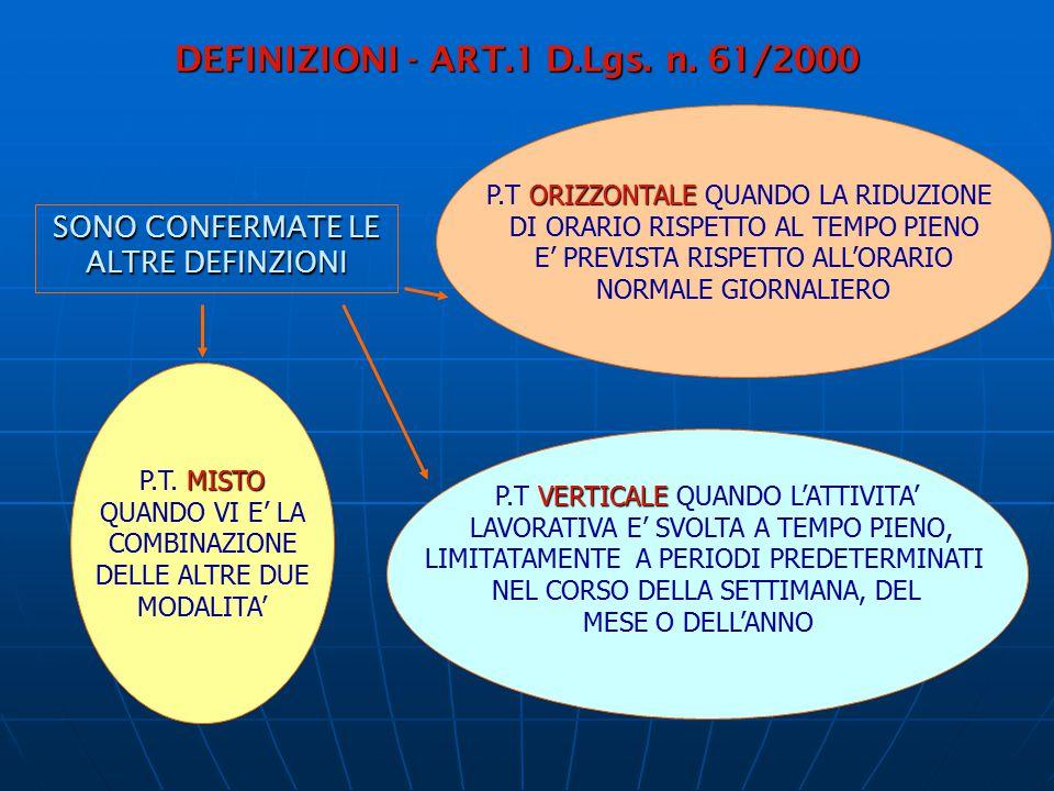 SONO CONFERMATE LE ALTRE DEFINZIONI DEFINIZIONI - ART.1 D.Lgs. n. 61/2000 ORIZZONTALE P.T ORIZZONTALE QUANDO LA RIDUZIONE DI ORARIO RISPETTO AL TEMPO