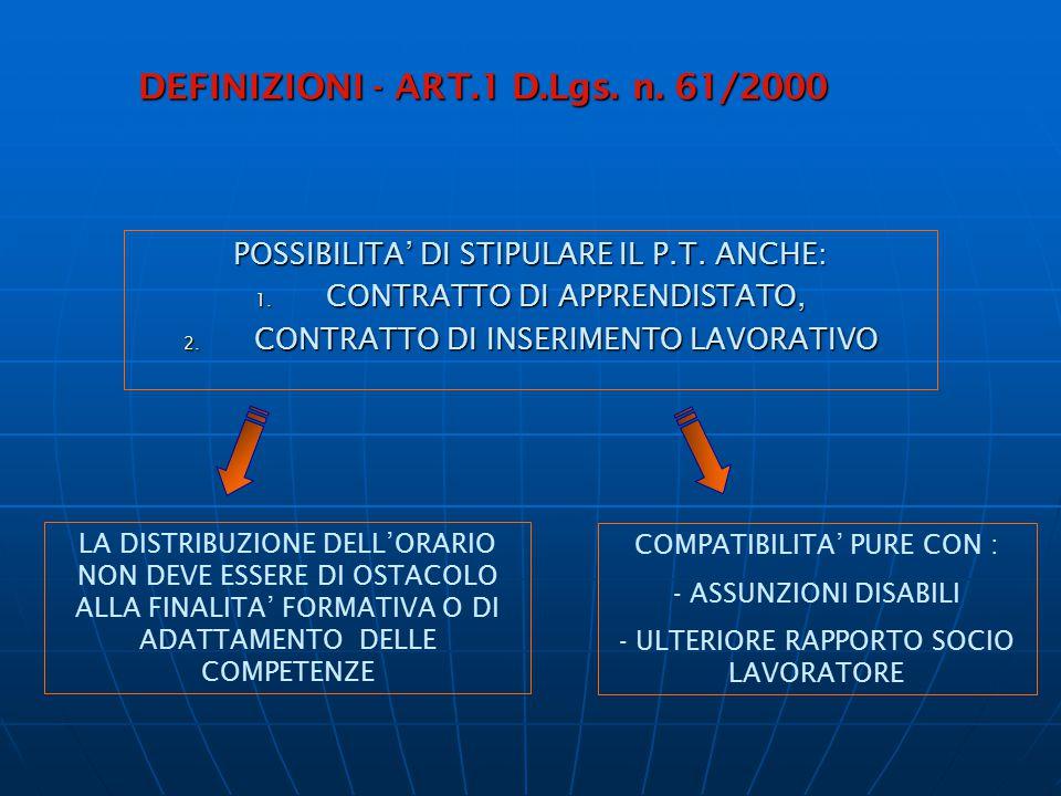 DEFINIZIONI - ART.1 D.Lgs. n. 61/2000 POSSIBILITA' DI STIPULARE IL P.T. ANCHE: 1. CONTRATTO DI APPRENDISTATO, 2. CONTRATTO DI INSERIMENTO LAVORATIVO L
