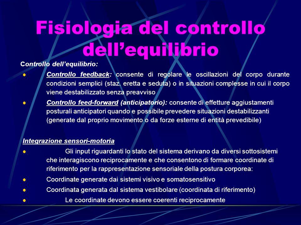 Controllo dell'equilibrio: Controllo feedback: consente di regolare le oscillazioni del corpo durante condizioni semplici (staz. eretta e seduta) o in