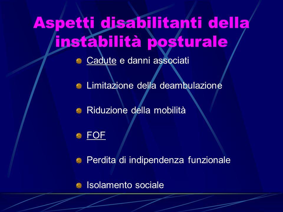 Aspetti disabilitanti della instabilità posturale Cadute e danni associati Limitazione della deambulazione Riduzione della mobilità FOF Perdita di ind