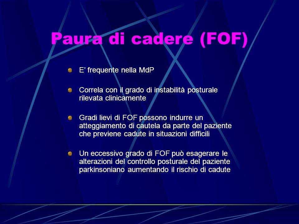 Paura di cadere (FOF) E' frequente nella MdP Correla con il grado di instabilità posturale rilevata clinicamente Gradi lievi di FOF possono indurre un