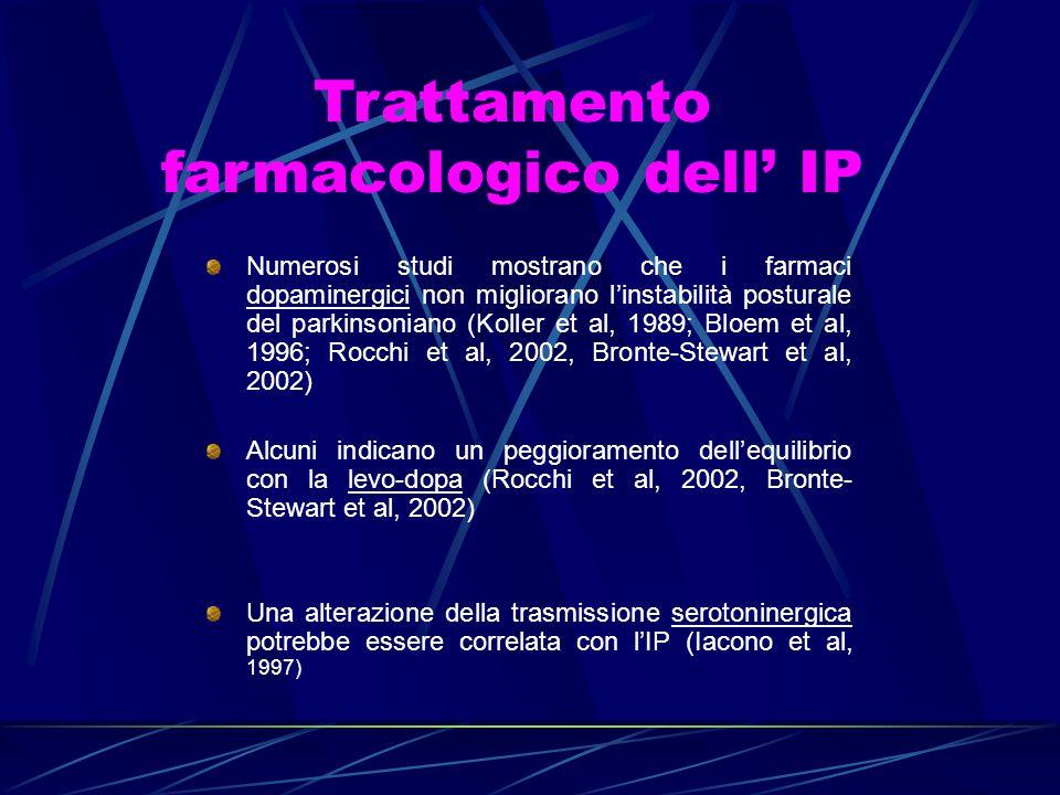 Trattamento farmacologico dell' IP Numerosi studi mostrano che i farmaci dopaminergici non migliorano l'instabilità posturale del parkinsoniano (Kolle