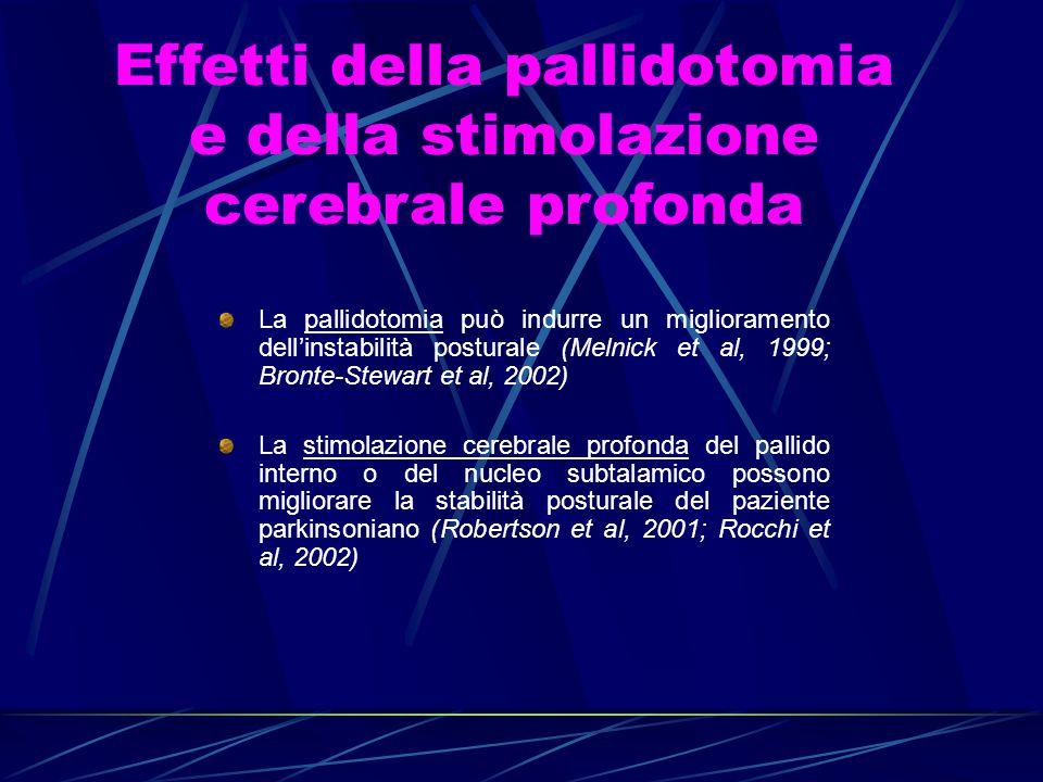 Effetti della pallidotomia e della stimolazione cerebrale profonda La pallidotomia può indurre un miglioramento dell'instabilità posturale (Melnick et