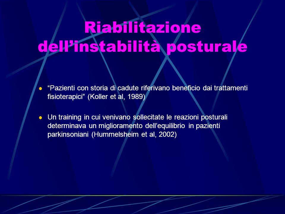 """Riabilitazione dell'instabilità posturale """"Pazienti con storia di cadute riferivano beneficio dai trattamenti fisioterapici"""" (Koller et al, 1989) Un t"""