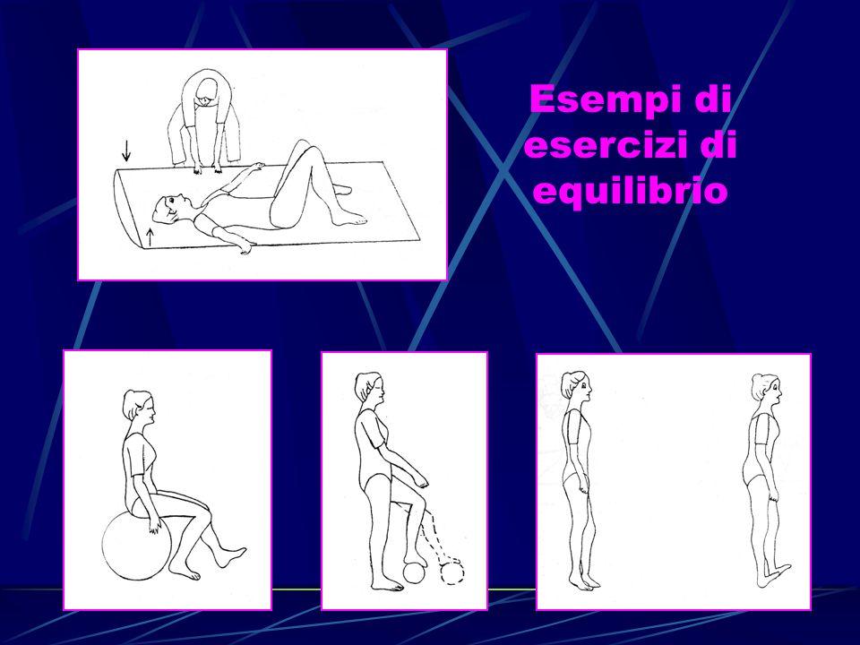 Esempi di esercizi di equilibrio