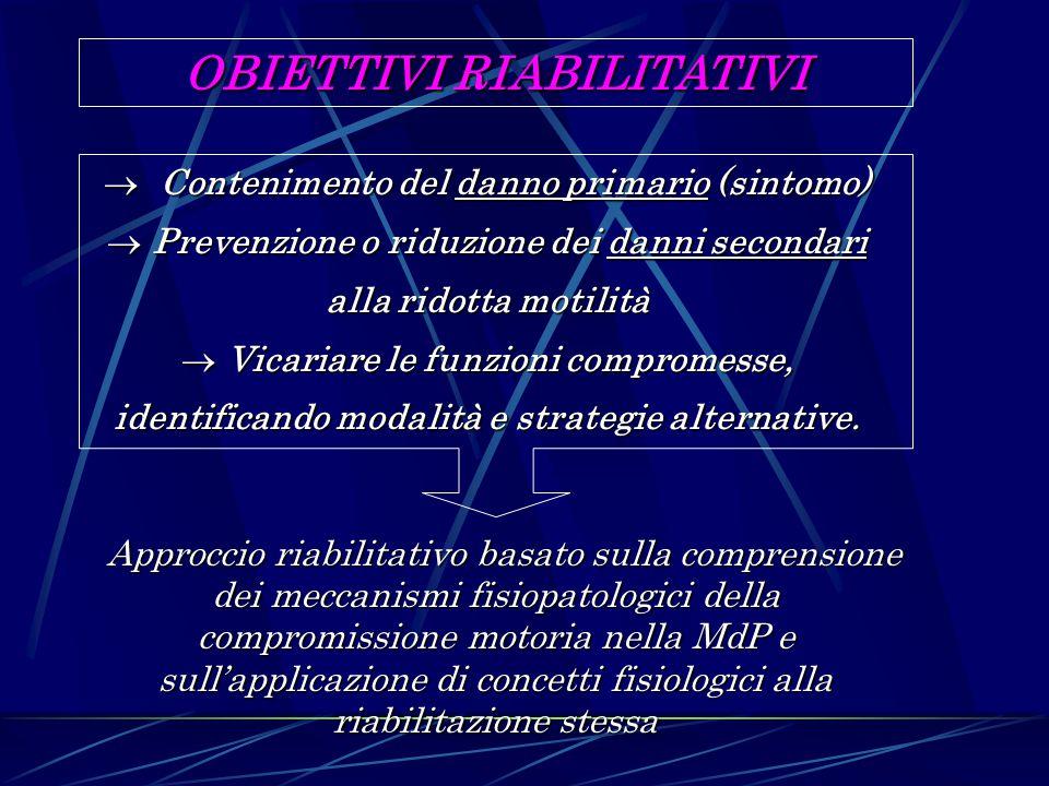  Contenimento del danno primario (sintomo)  Prevenzione o riduzione dei danni secondari alla ridotta motilità  Vicariare le funzioni compromesse, i