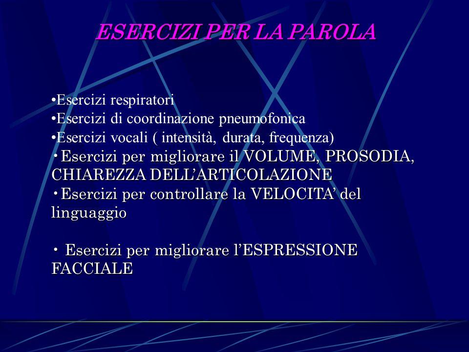 ESERCIZI PER LA PAROLA Esercizi respiratori Esercizi di coordinazione pneumofonica Esercizi vocali ( intensità, durata, frequenza) Esercizi per miglio