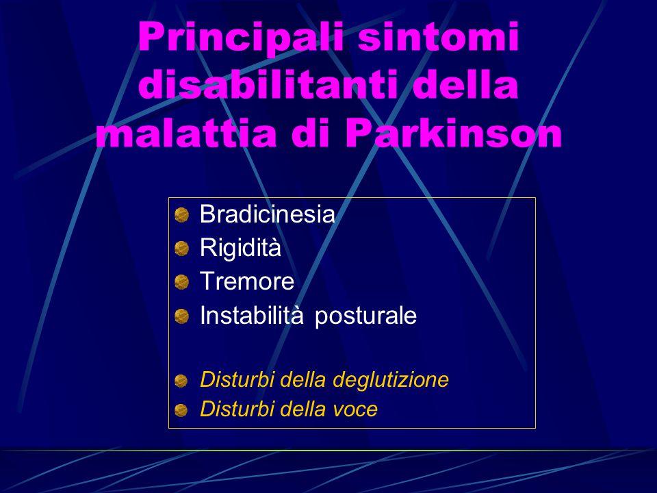 Principali sintomi disabilitanti della malattia di Parkinson Bradicinesia Rigidità Tremore Instabilità posturale Disturbi della deglutizione Disturbi